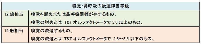 スクリーンショット 2016-06-13 19.32.32