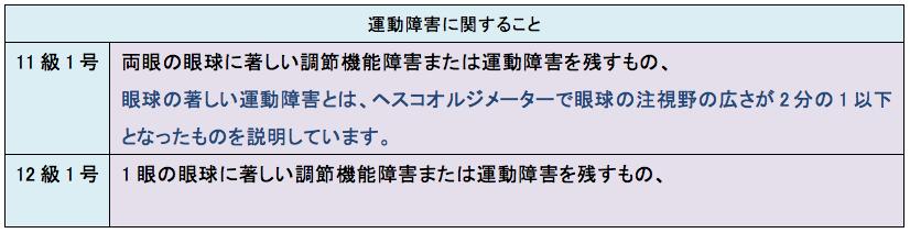 スクリーンショット 2016-05-09 15.52.31