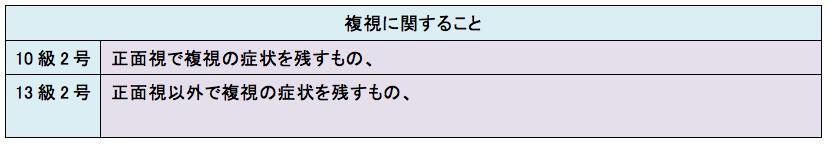 スクリーンショット 2016-05-09 15.53.21