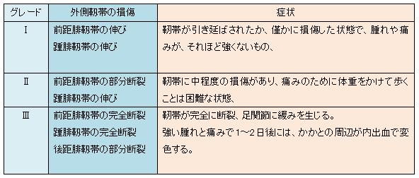91-120-03