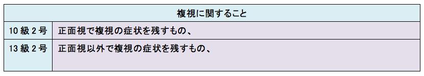 スクリーンショット 2016-05-09 15.54.22