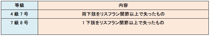 スクリーンショット 2016-06-13 19.49.02