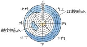 image62